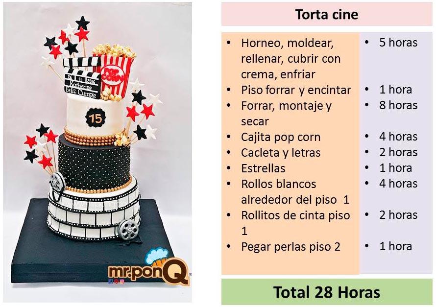 MrPonq | El Valor de una Torta Personalizada